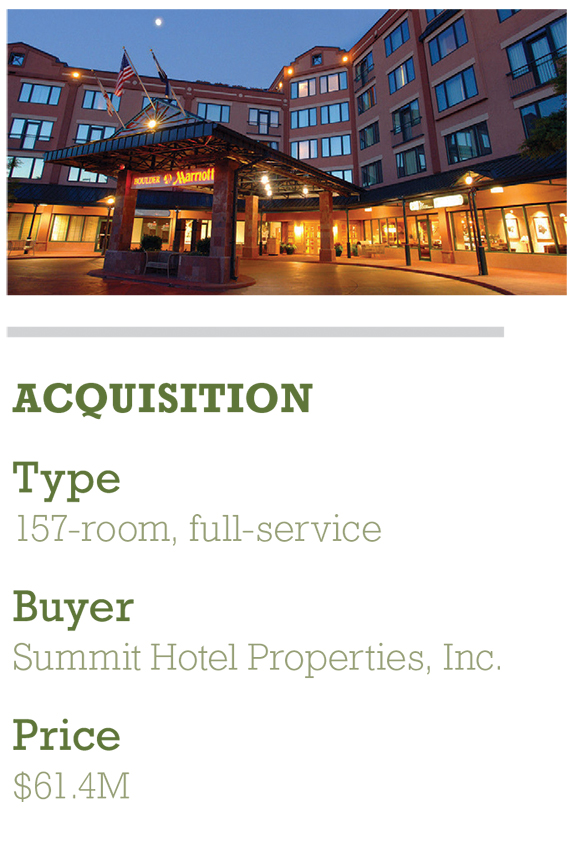 Transactions In The Hotel Industry Hb To Go
